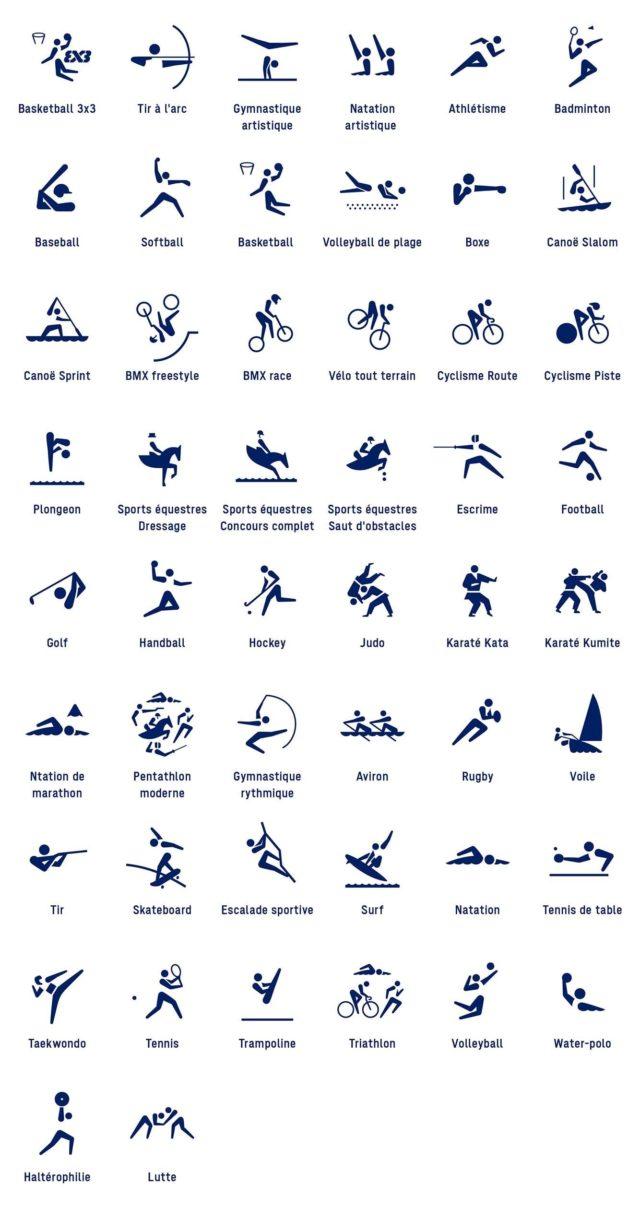 Pictogrames des Olympiades de 2020